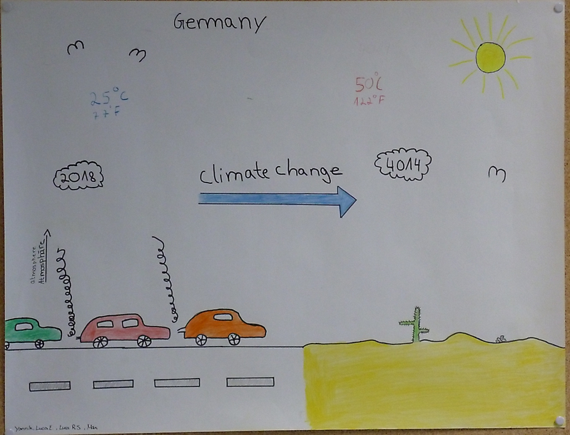 Global Challenges - Climate Change